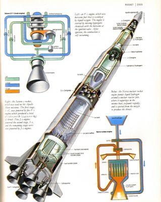 prinsip kerja roket dendi triyandi