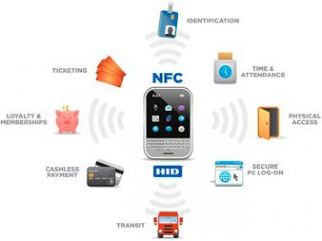 medan magnet untuk memungkinkan komunikasi antar perangkat elektronik