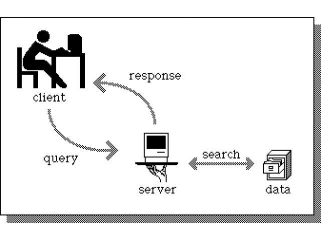 Membuat Database menggunakan Microsoft Office Access 2007